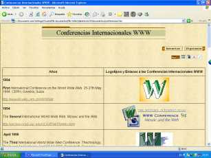 conferencias internacionales WWW